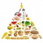 Classement des aliments