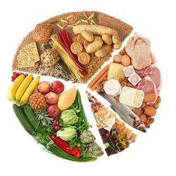 Aliments du régime dissocié